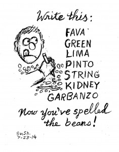 Cartoon of man with pencil and paper next to a list of bean varieties